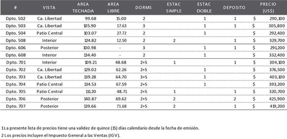 Venta de Departamento en Miraflores, Lima con 2 dormitorios