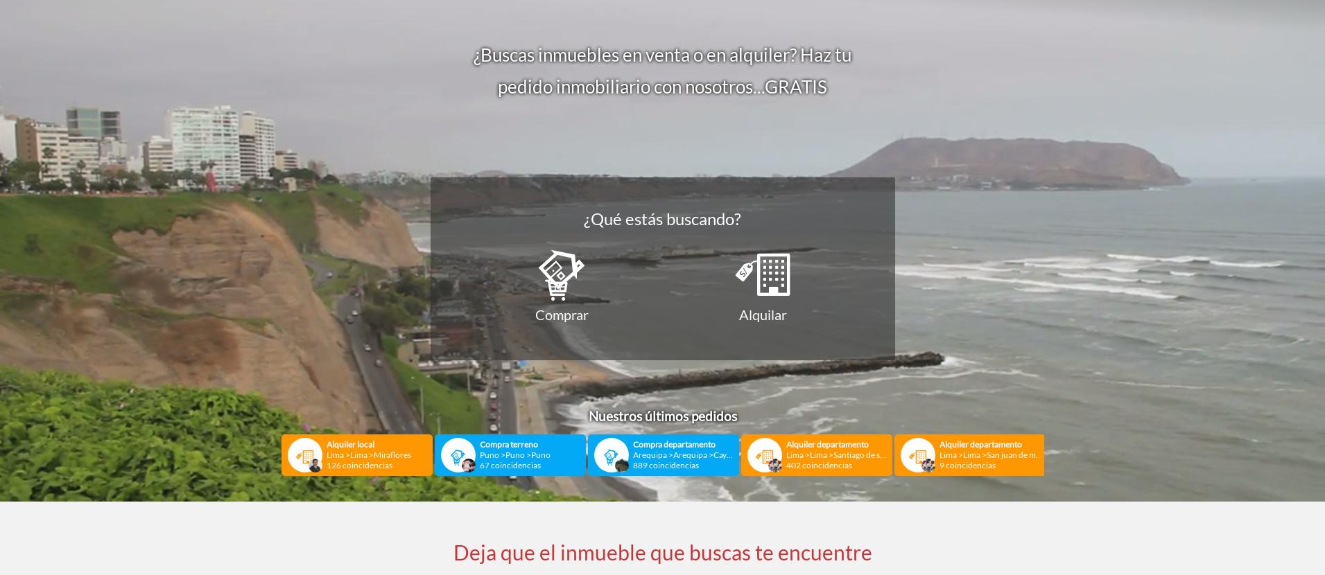 Evolución de la venta de inmuebles por internet en Perú