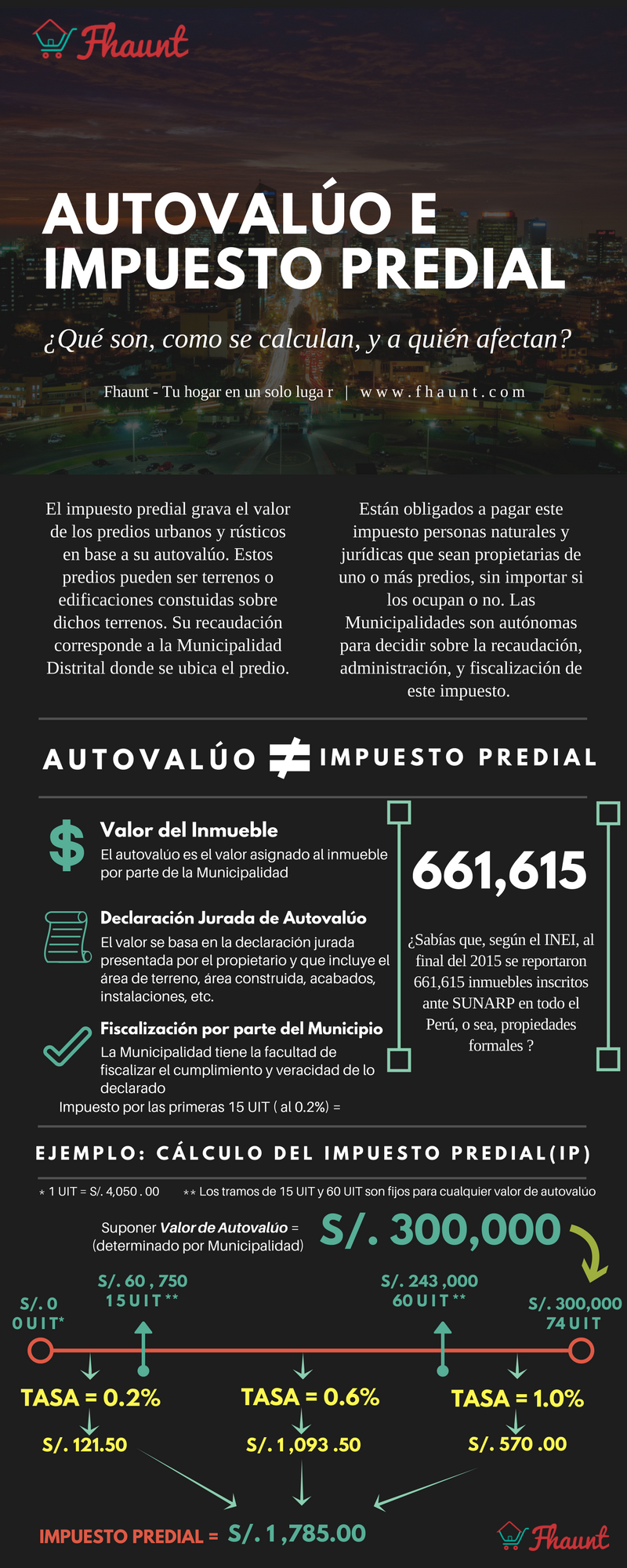 Infografía sobre Autovalúo e Impuesto Predial en el Perú