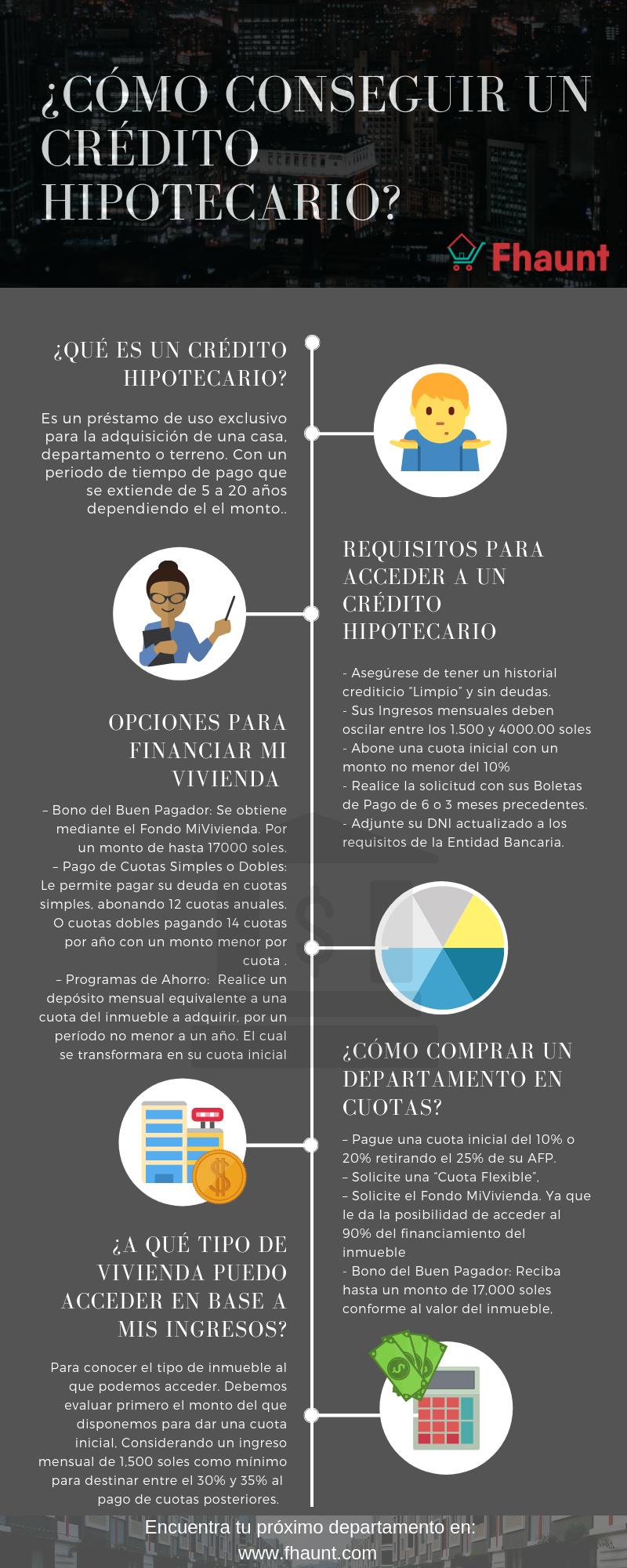 Infografia sobre ¿Cómo conseguir un Crédito Hipotecario para una Casa o Departamento?