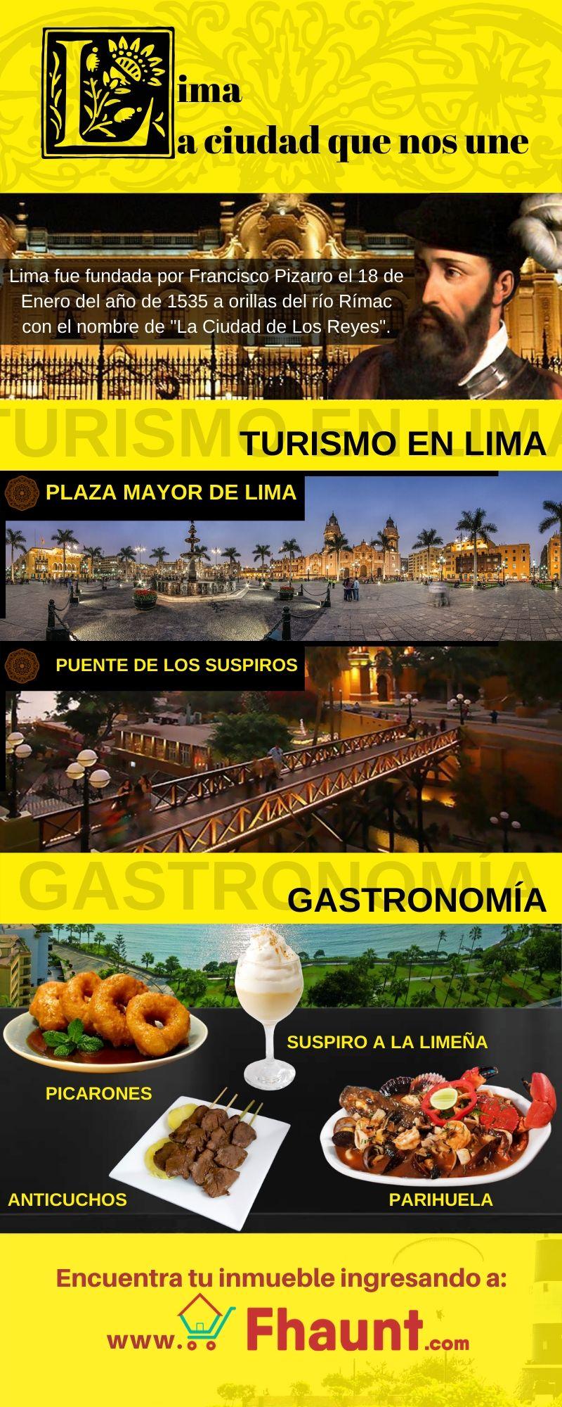 Infografia sobre Aniversario de Lima