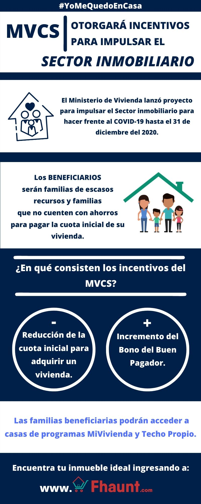 Ministerio de Vivienda otrogará incentivos para impulsar sector inmobiliario